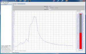 Проверка работы PD-USB21WIRE5V100G в OneWireViewer термодатчиком DS1822.